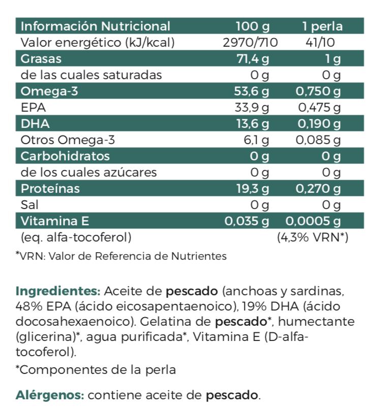 Composición nutricional natural epa máxima absorción