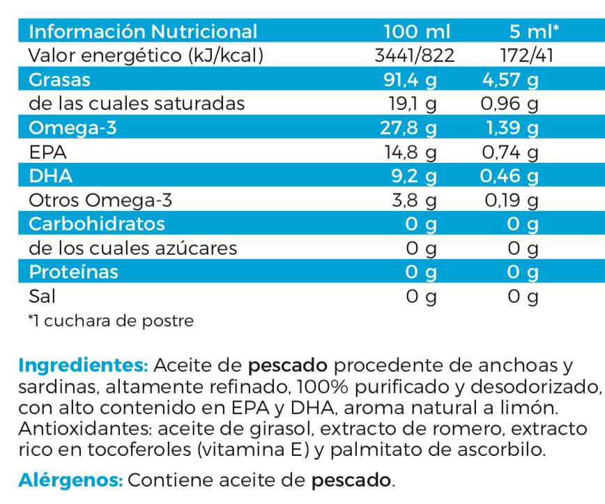 Composición natural omega-3 niños